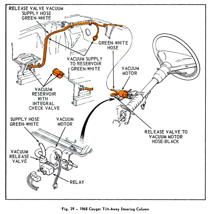 1968 cougar ignition wiring diagram 1968 wiring diagrams 68 tilt diagram cougar